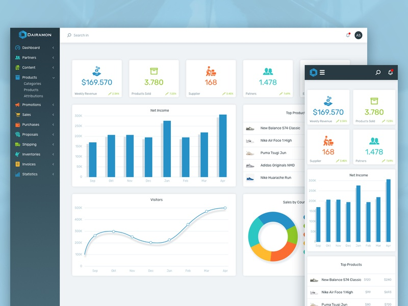 Dairamon Dashboard platform ecommerce cms art direction interactive interaction branding web ux website ui typography design