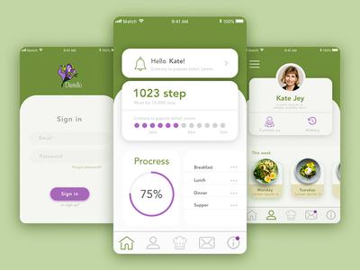 Dietello App concept design branding sign up contact page design app webdesign homepage design homepage sign in page dashboard dashboard design sign in uxui profile page ux ui web application app design app