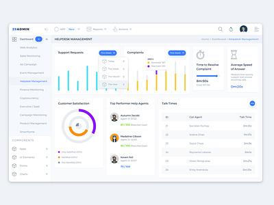 Helpdesk Management Dashboard table chart complaints request management helpdesk dashboard đamin light interface sketch design ux ui