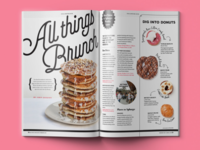 All Things Brunch editorial