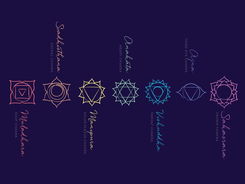 The Seven Chakras spirituality spiritual buddhism meditation yoga third eye chakra illustration chakra symbols chakra illustrator icon design adobe illustrator illustration