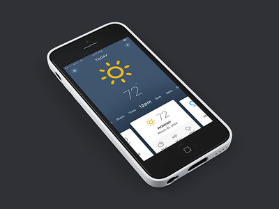 WIP Another Weather App.