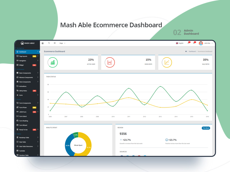 Mash Able Ecommerce Dashboard : 02 by A&A on Dribbble