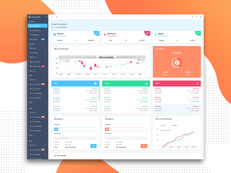 Cryptocurrency Dashboard crypto dashboard charts uidesign admin template branding admin panel admin dashboard