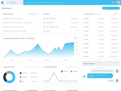 KWERIO: Saas application branding ui dashboard sketch bot clean design ux-ui