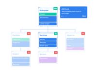 Onboarding tips help onboard estimate prototyping sitemap interface