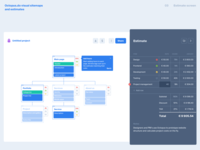 Octopus.do quote onboard price invoice currency cost structure estimate prototyping sitemap interface