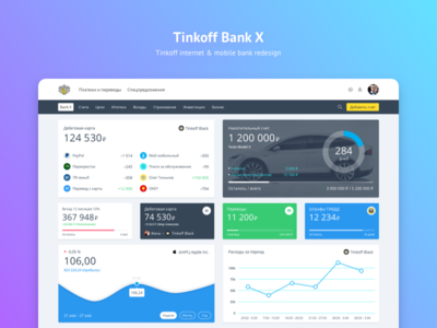 Tinkoff internet & mobile bank redesign concept
