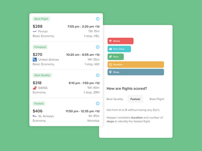 Algorithmic Merchandising graphic ux flight travel ui data product design