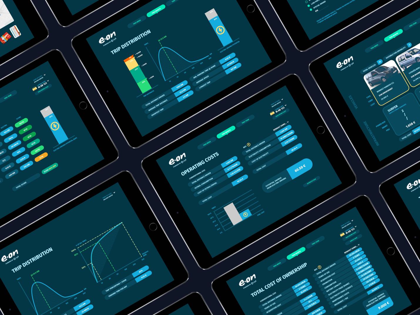ryd+eon mobile responsive design webdesign ui ux design