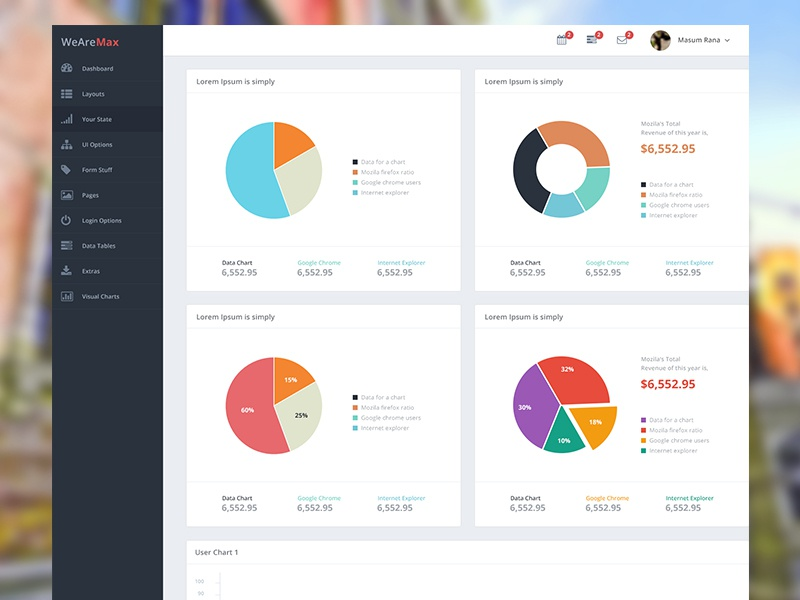 Dashboard wip dashboard admin panel ui ux web design pie chart