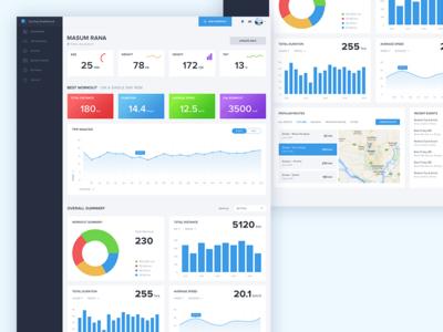Cycling Dashboard dashboard app cycling app bicycle app statistics admin dashboard admin panel dashboard cycling