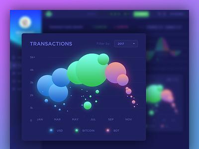 Finance Dashboard Design dark interface blockchain cashcoin bitcoin dashboard design dashboard finance