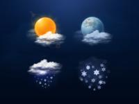 Weather Icon Set (2)