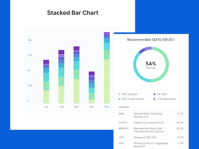 Proposal Tool Visualization - Data Visualization typography ux ui desktop design desktop app graphics design data visualization app