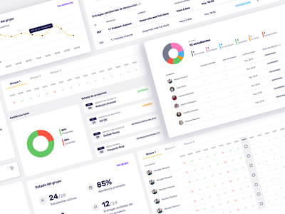 Acámica - Components studying dashboard status data driven product design ux ui educational app components design system