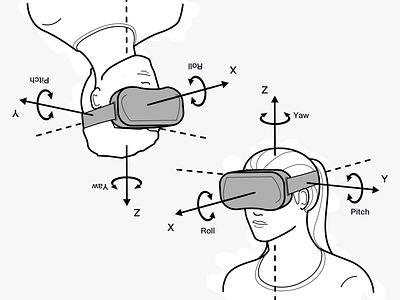 Oculus Portraits virtual-reality vr gearvr rift oculus tech drawing technical illustration