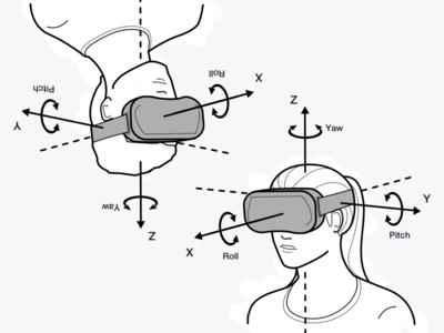 Oculus Portraits