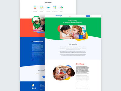 Website Design website design web design website