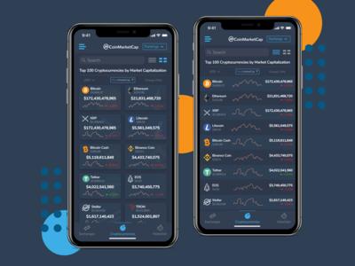 Coinmarketcap App design