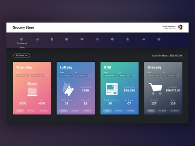 Dashboard Grocery Store (Point of Sale) icons illustration list menu responsive layout product visualisation clean visual interface dashboard layout dark color scheme store cards ui ux