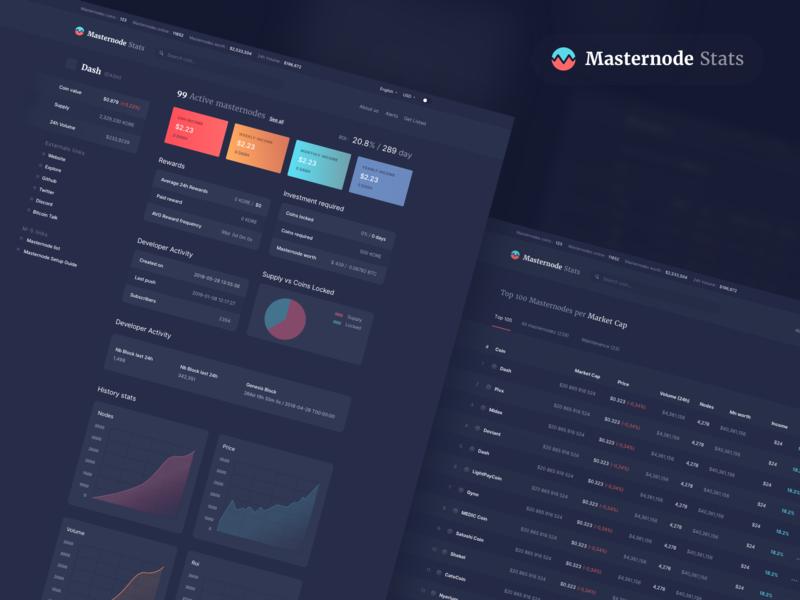 Masternode Stats