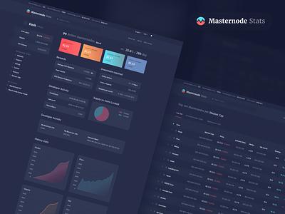 Masternode Stats stats fintech market token compare analytics data masternode crypto