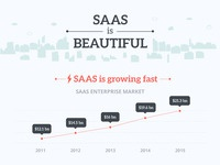 Sass is beautiful v10