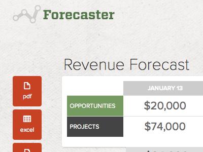 Forecaster App - close crop