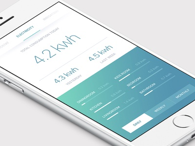 Smart Home app overview control electricity ios iphone app ux ui home smart