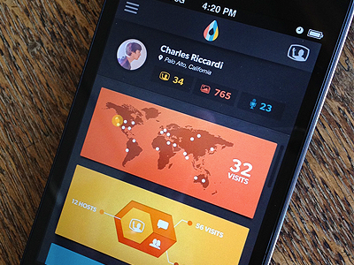 In-app Visual Data ios iphone app visual data data info graphic infographic red yellow blue ui buttons tab bar icons