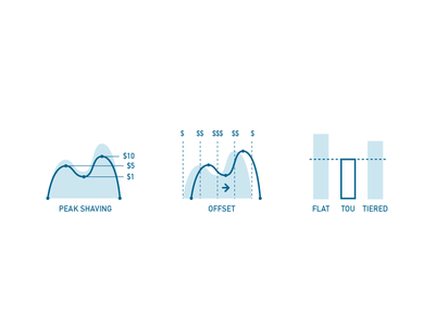 Graph Illustrations/Icons graphs explain things iconography icons