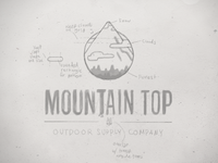 Mountain Top Logo - Sketch