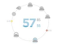 Weather #2