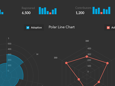 Dark Dashboard analytics charts infographic dashboard ui admin