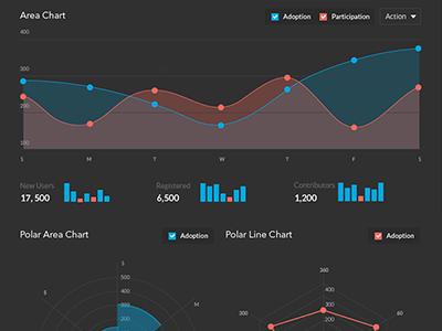 Dark Dashboard 2 analytics charts infographic dashboard ui admin