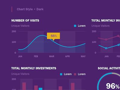Power Point Presentation data visualization dark flat infographic graph charts analytics investor presentation statistics