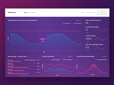Press dashboard colorful data visualization ui analytics