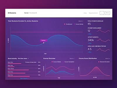 Press dashboard colorful data visualization ui analytics