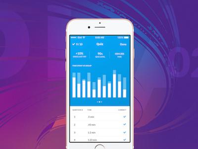 Practi Play App mobile application analytics stem education