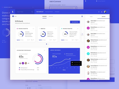 HR Tool feed line graph donut chart dashboard analytics cards