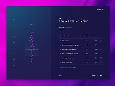 Interactive Visualization tablet analytics data visualization
