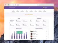 Festival metrics dashboard