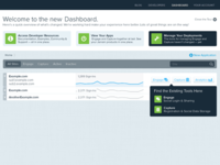 New Dashboard Tour for Existing Users