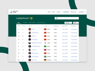 Leaderboard #019 #DailyUI