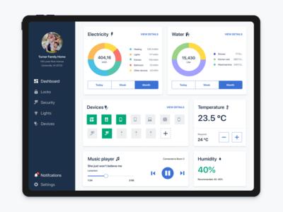 Home Monitoring Dashboard #021 #DailyUI