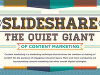 Slideshare Info Graphic