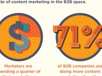 Slideshare Info Graphic 3