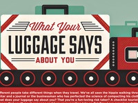 Luggage Infographic