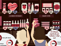 Target Infographic